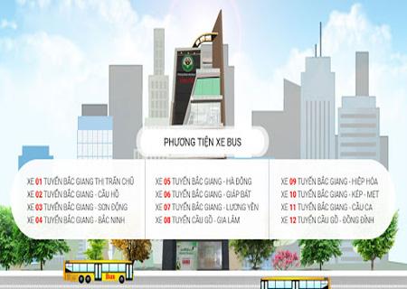 Phòng khám Kinh Đô tọa lạc tại vị trí thuận tiện