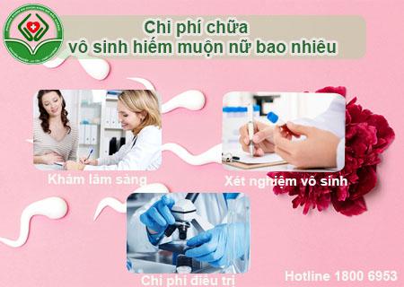 Chi phí chữa vô sinh nữ