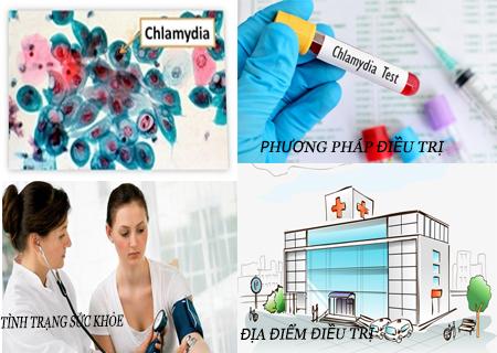 Chi phí điều trị Chlamydia phụ thuộc vào nhiều yếu tố