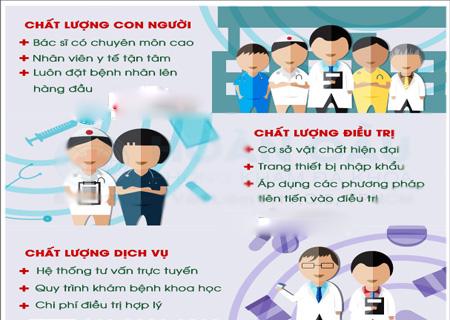 Phòng khám Kinh Đô hỗ trợ điều trị sần môi bé hiệu quả