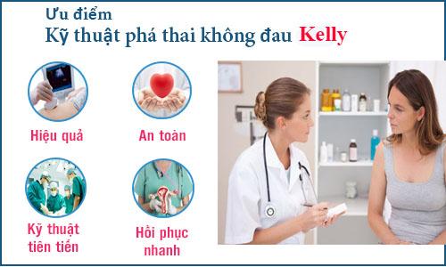 Phá thai không đau bằng phương pháp Kelly